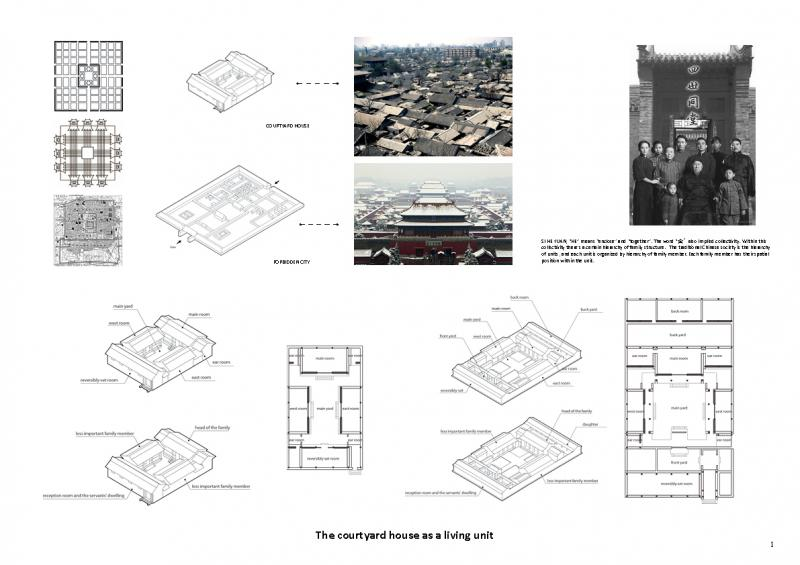 Courtyard Housing as a Model of Kinship